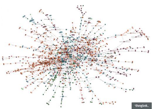 Mappatura Innovatori Sociali - Fonte:  Ashoka Italia